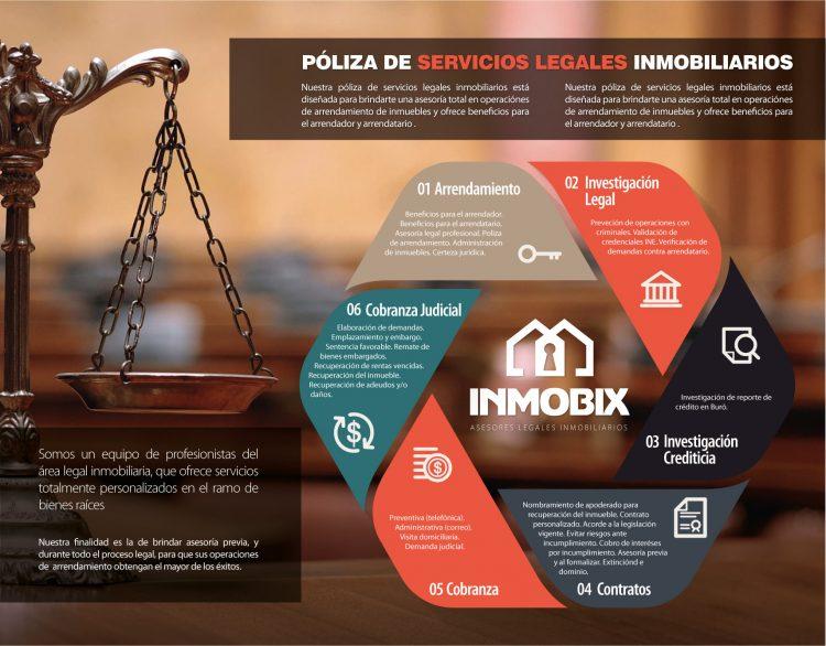 Diseño de identidad para servicios legales inmobiliarios INMOBIX 2